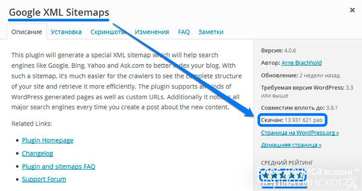популярный плагин sitemap