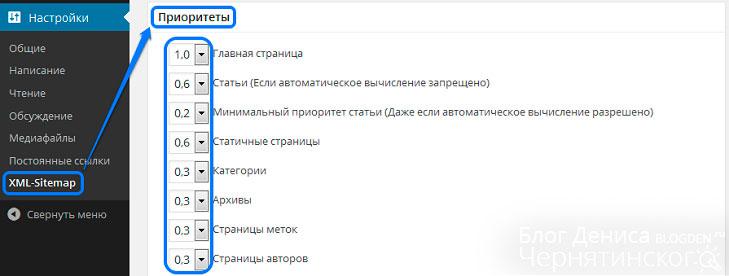 приоритеты Google XML Sitemaps