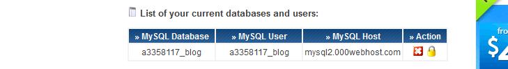 созданная база MySQL