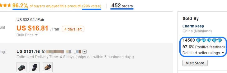 Процент отзывов у продавца