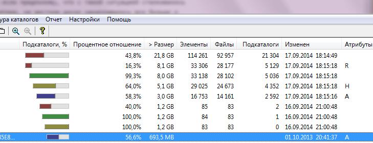 Информация разделов диска