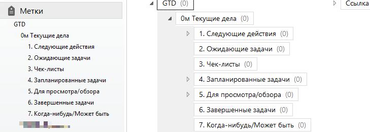"""Все GTD метки в """"Текущие дела"""""""