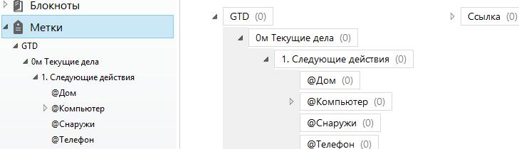 GTD метки в  следующие действия